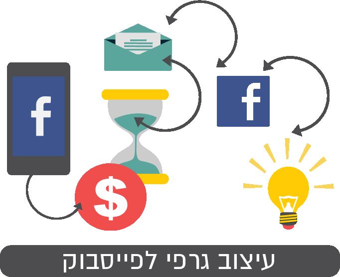 עיצוב גרפי לפייסבוק