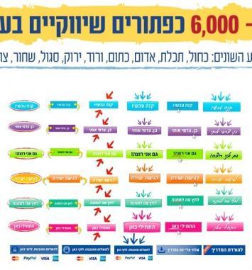 mysocial-כפתורים מעוצבים שיווקיים בעברית